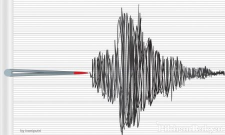 Gempa Tasikmalaya 7.3 SR